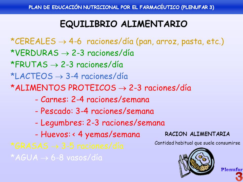 EQUILIBRIO ALIMENTARIO