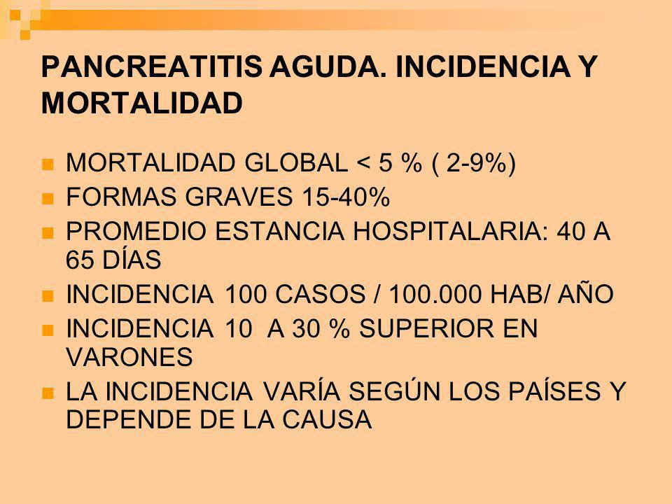 PANCREATITIS AGUDA. INCIDENCIA Y MORTALIDAD