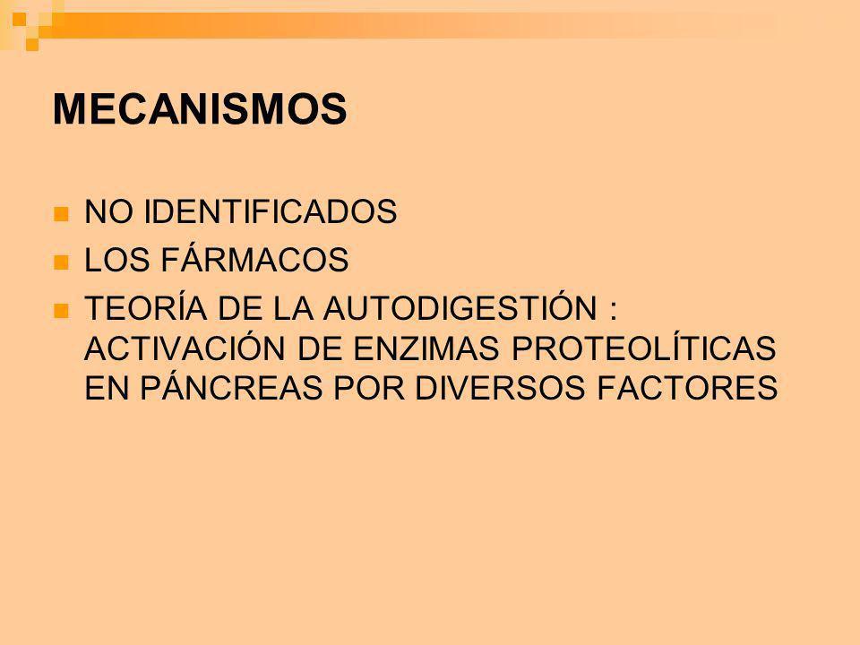 MECANISMOS NO IDENTIFICADOS LOS FÁRMACOS