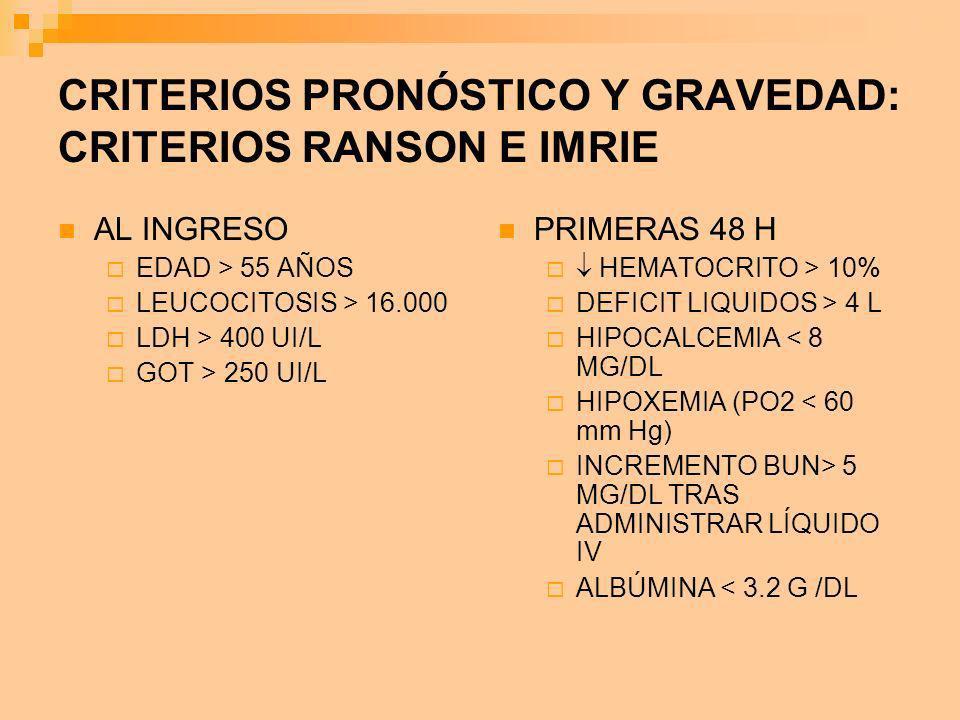 CRITERIOS PRONÓSTICO Y GRAVEDAD: CRITERIOS RANSON E IMRIE