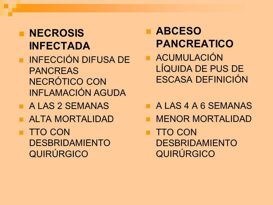 ABCESO PANCREATICO NECROSIS INFECTADA