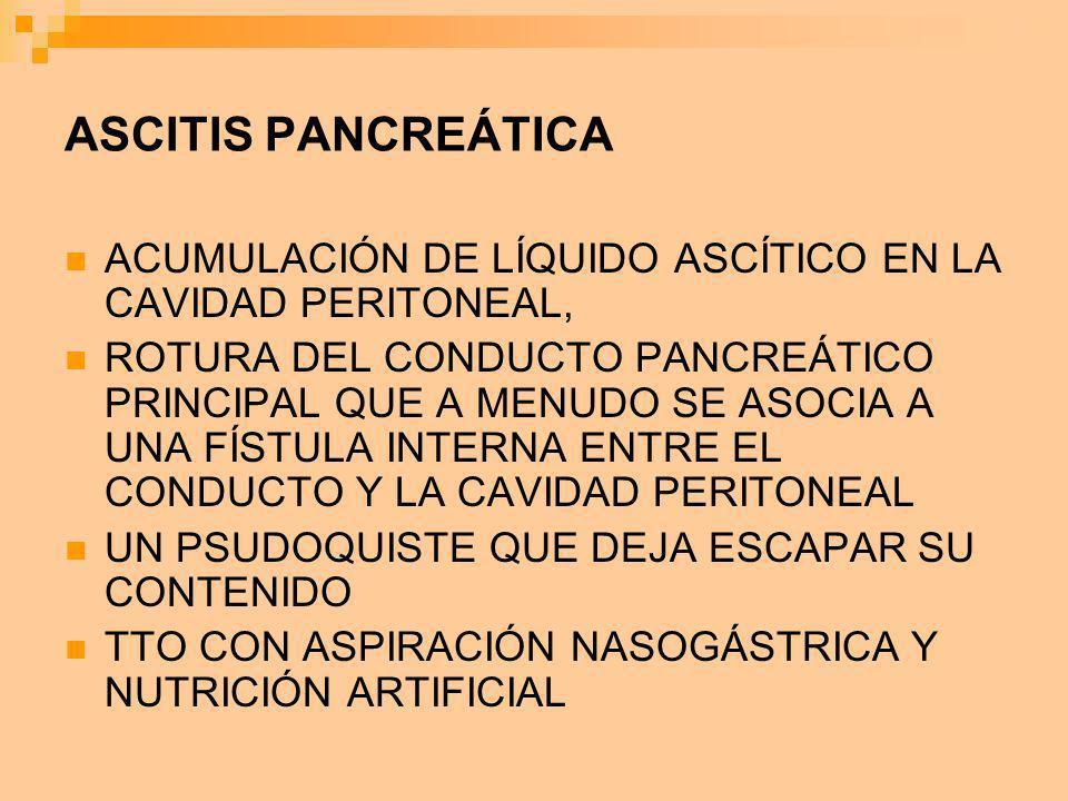 ASCITIS PANCREÁTICA ACUMULACIÓN DE LÍQUIDO ASCÍTICO EN LA CAVIDAD PERITONEAL,