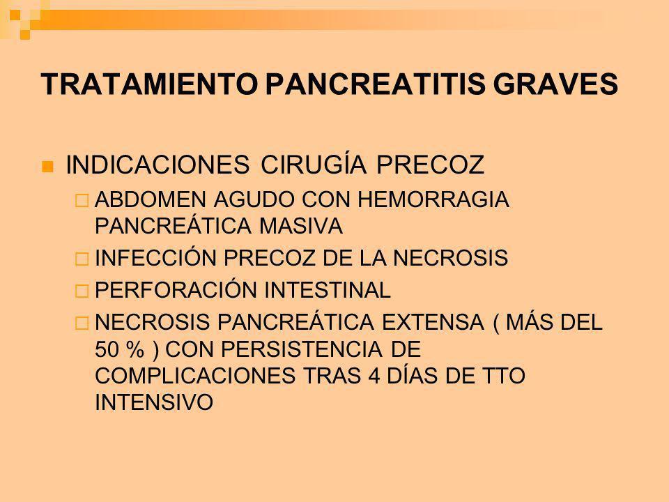 TRATAMIENTO PANCREATITIS GRAVES