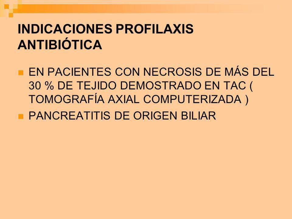 INDICACIONES PROFILAXIS ANTIBIÓTICA
