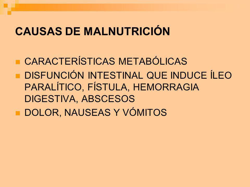 CAUSAS DE MALNUTRICIÓN