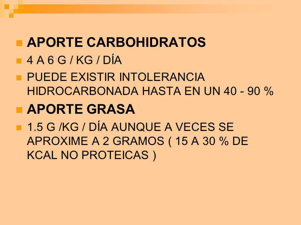 APORTE CARBOHIDRATOS APORTE GRASA 4 A 6 G / KG / DÍA