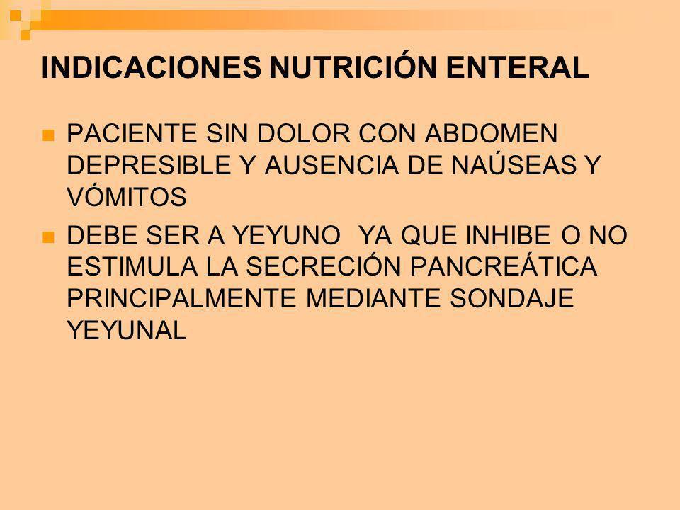 INDICACIONES NUTRICIÓN ENTERAL