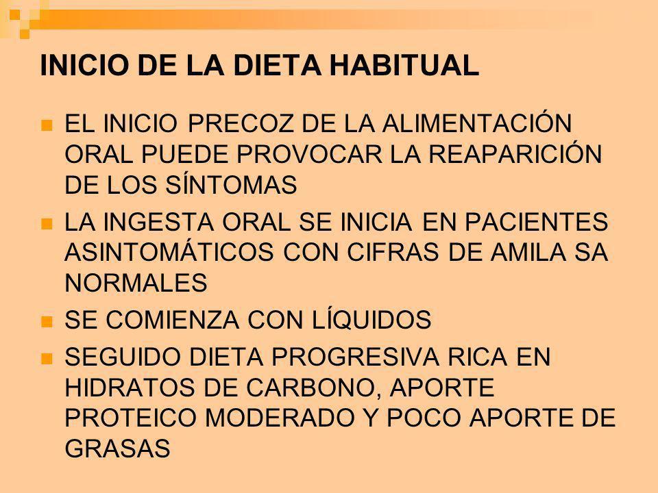 INICIO DE LA DIETA HABITUAL