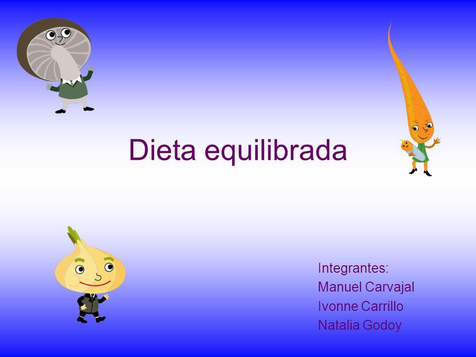 Integrantes: Manuel Carvajal Ivonne Carrillo Natalia Godoy