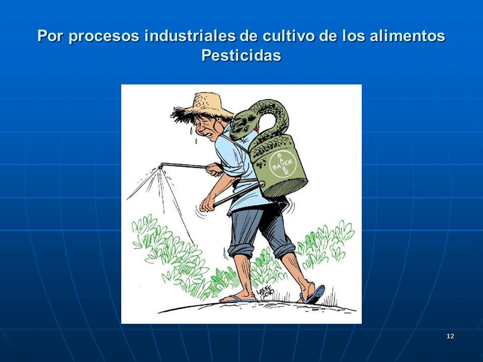 Por procesos industriales de cultivo de los alimentos Pesticidas