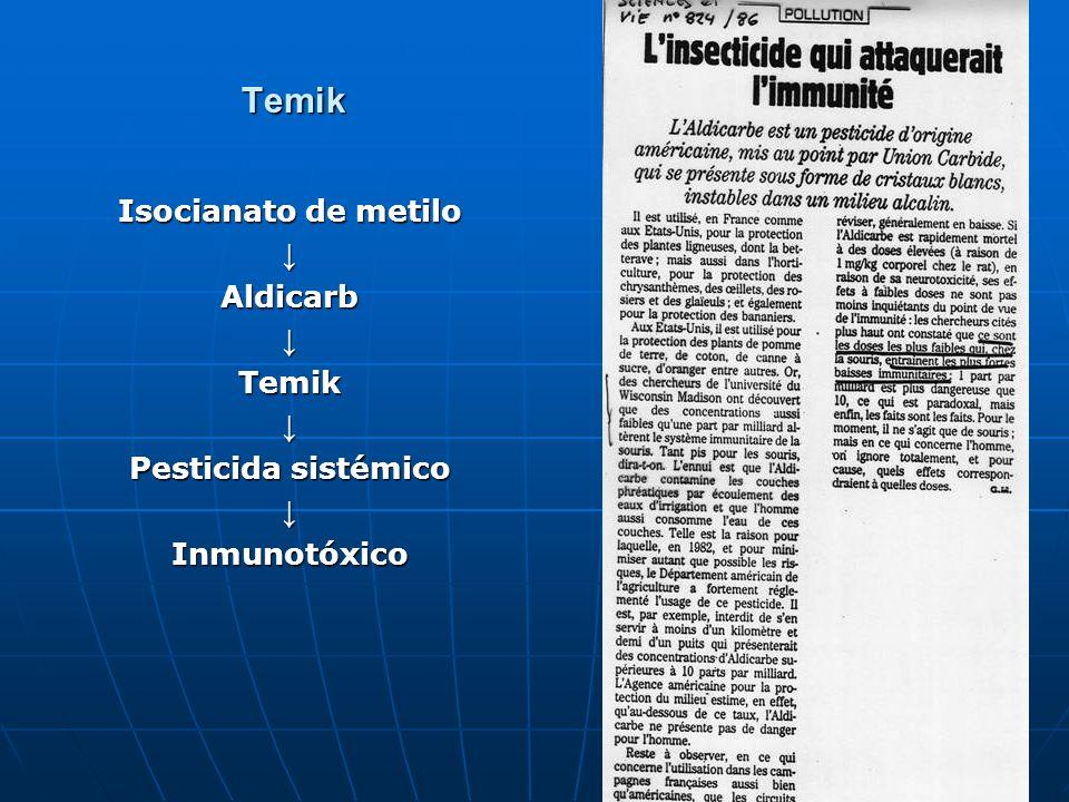 Temik Isocianato de metilo ↓ Aldicarb Temik Pesticida sistémico