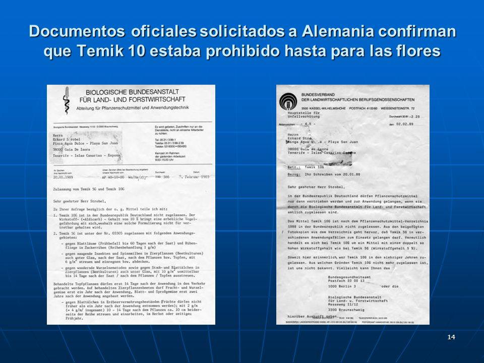 Documentos oficiales solicitados a Alemania confirman que Temik 10 estaba prohibido hasta para las flores