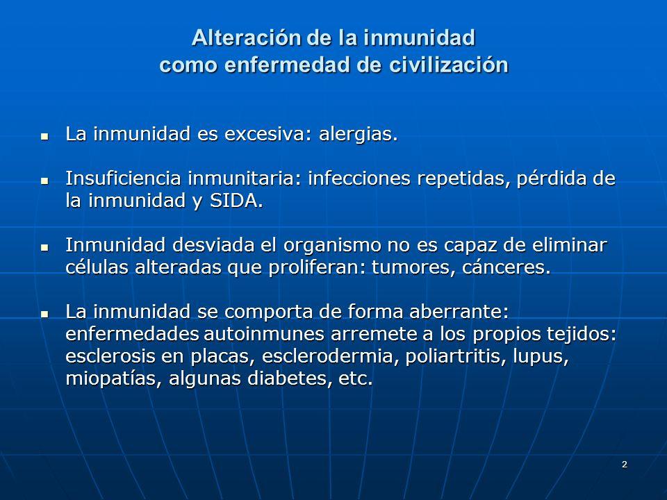 Alteración de la inmunidad como enfermedad de civilización