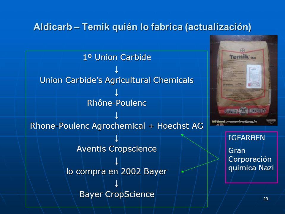Aldicarb – Temik quién lo fabrica (actualización)