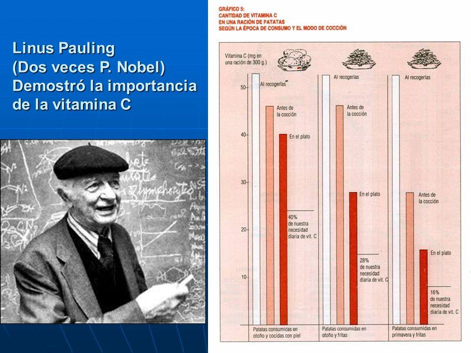Linus Pauling (Dos veces P. Nobel) Demostró la importancia de la vitamina C
