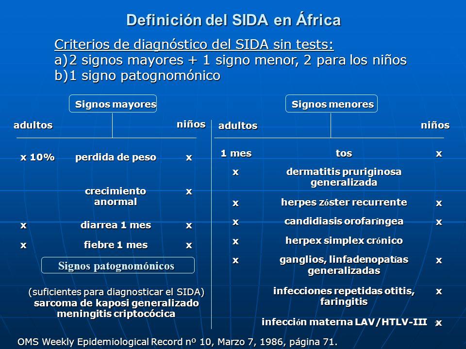 Definición del SIDA en África