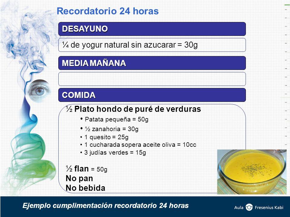 Recordatorio 24 horas DESAYUNO ¼ de yogur natural sin azucarar = 30g