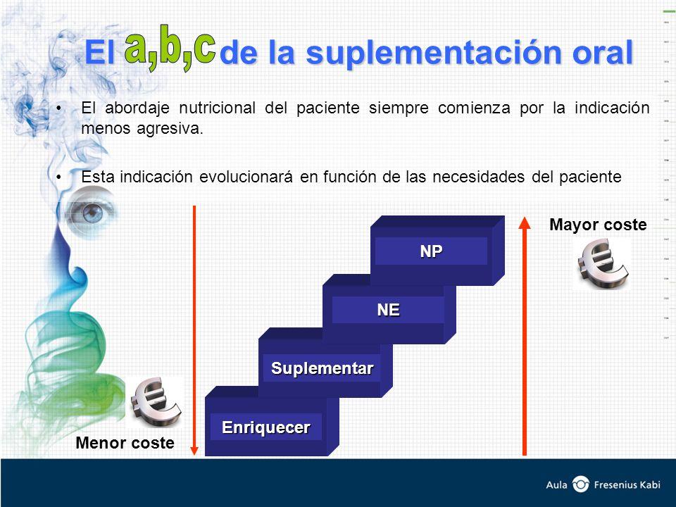 El de la suplementación oral