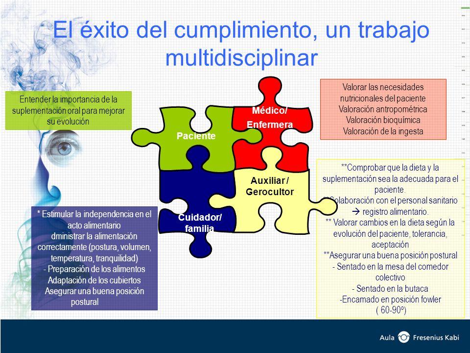 El éxito del cumplimiento, un trabajo multidisciplinar