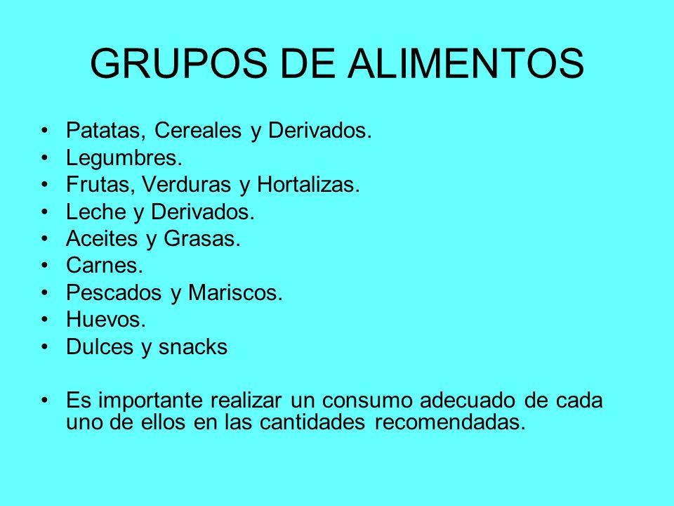 GRUPOS DE ALIMENTOS Patatas, Cereales y Derivados. Legumbres.