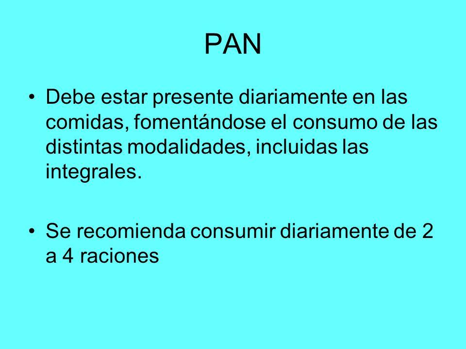 PAN Debe estar presente diariamente en las comidas, fomentándose el consumo de las distintas modalidades, incluidas las integrales.