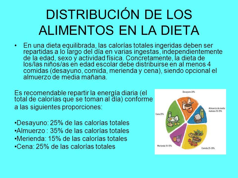 DISTRIBUCIÓN DE LOS ALIMENTOS EN LA DIETA