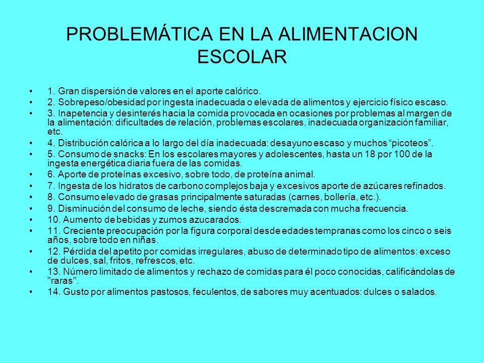 PROBLEMÁTICA EN LA ALIMENTACION ESCOLAR