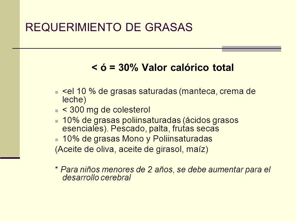 < ó = 30% Valor calórico total