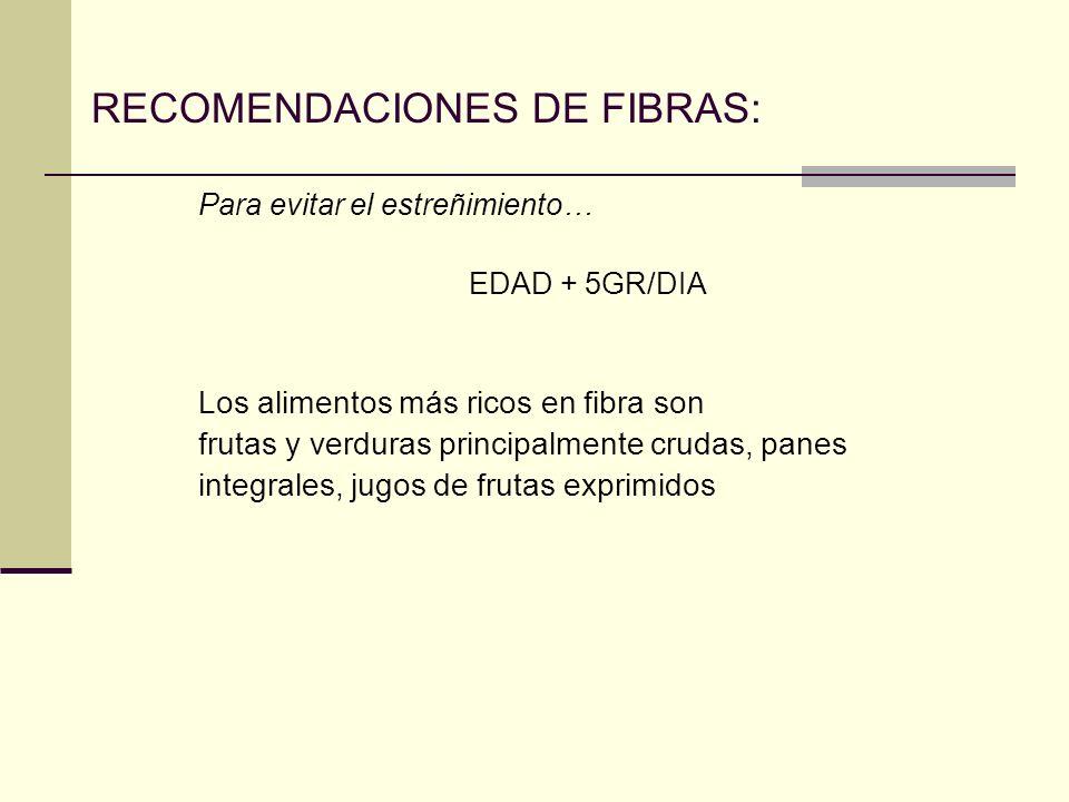 RECOMENDACIONES DE FIBRAS:
