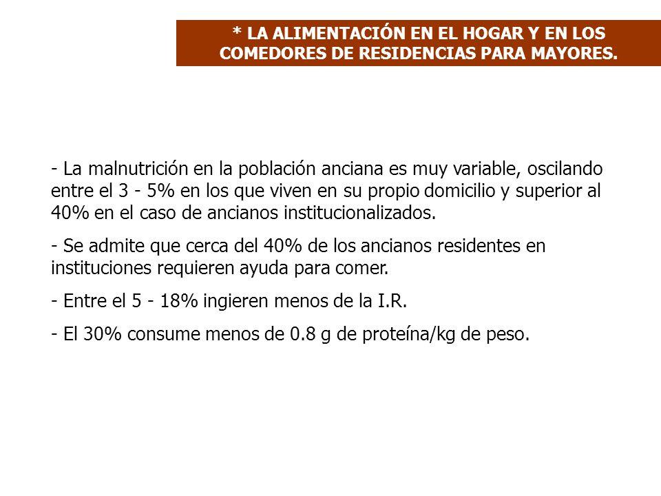 - Entre el 5 - 18% ingieren menos de la I.R.