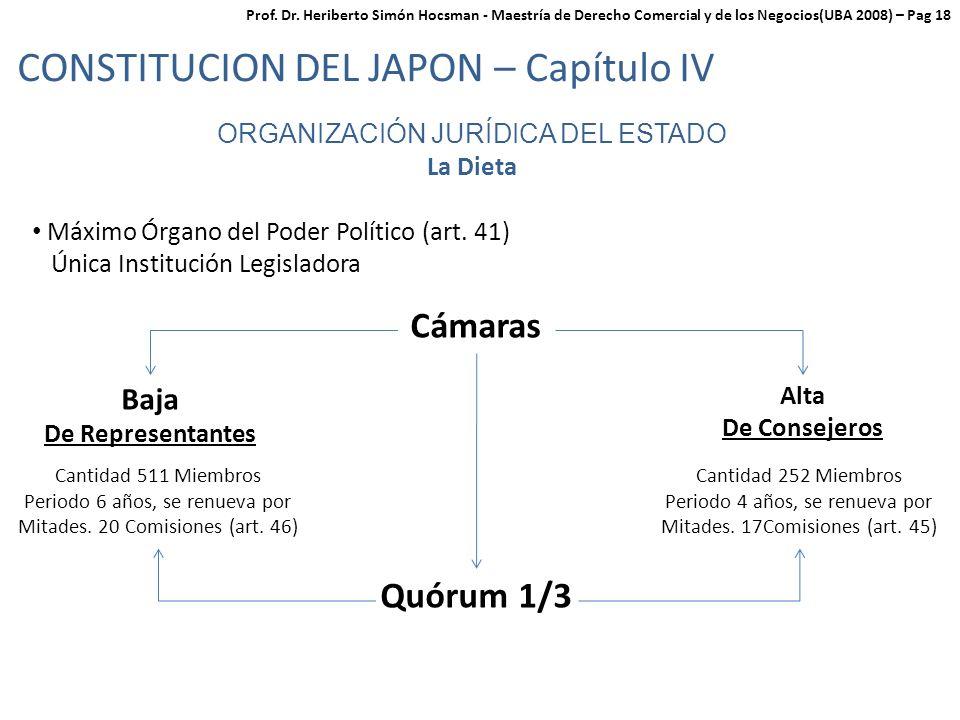 CONSTITUCION DEL JAPON – Capítulo IV