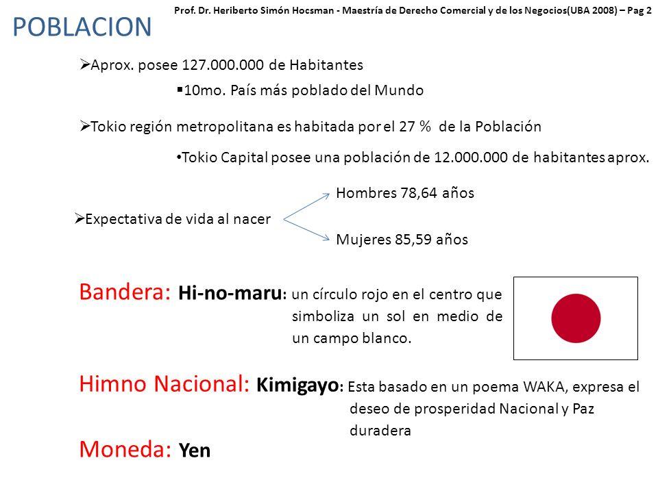 Prof. Dr. Heriberto Simón Hocsman - Maestría de Derecho Comercial y de los Negocios(UBA 2008) – Pag 2