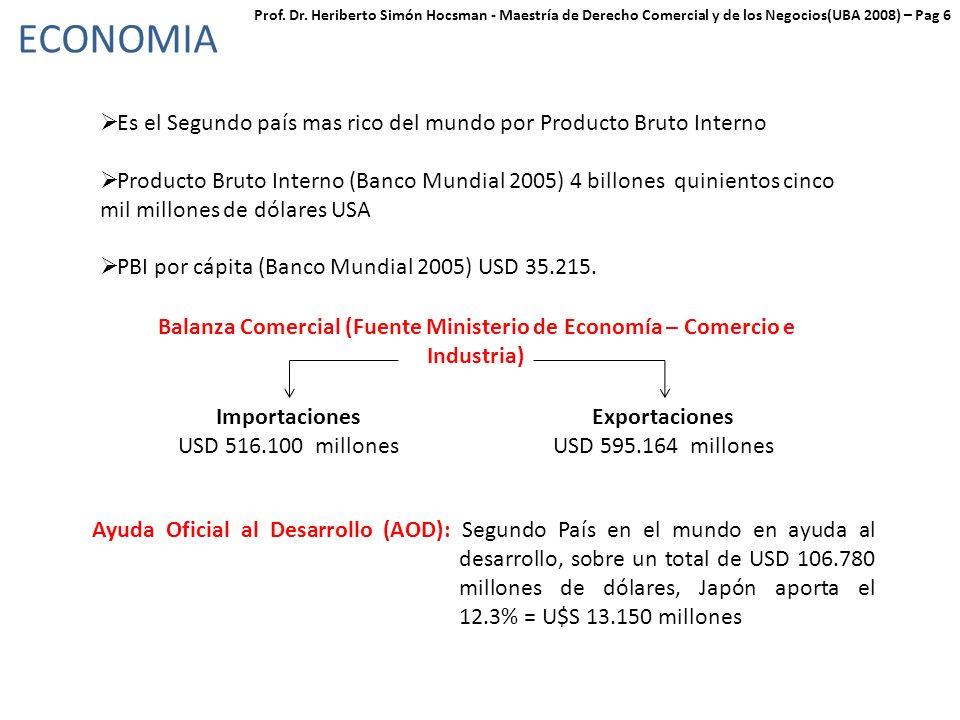Prof. Dr. Heriberto Simón Hocsman - Maestría de Derecho Comercial y de los Negocios(UBA 2008) – Pag 6