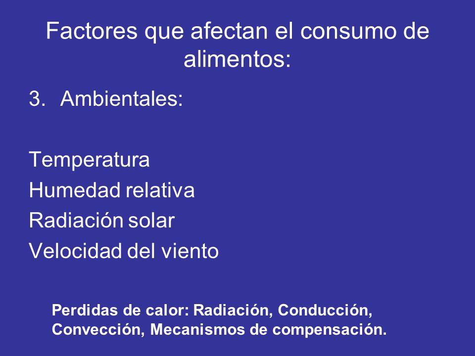Factores que afectan el consumo de alimentos: