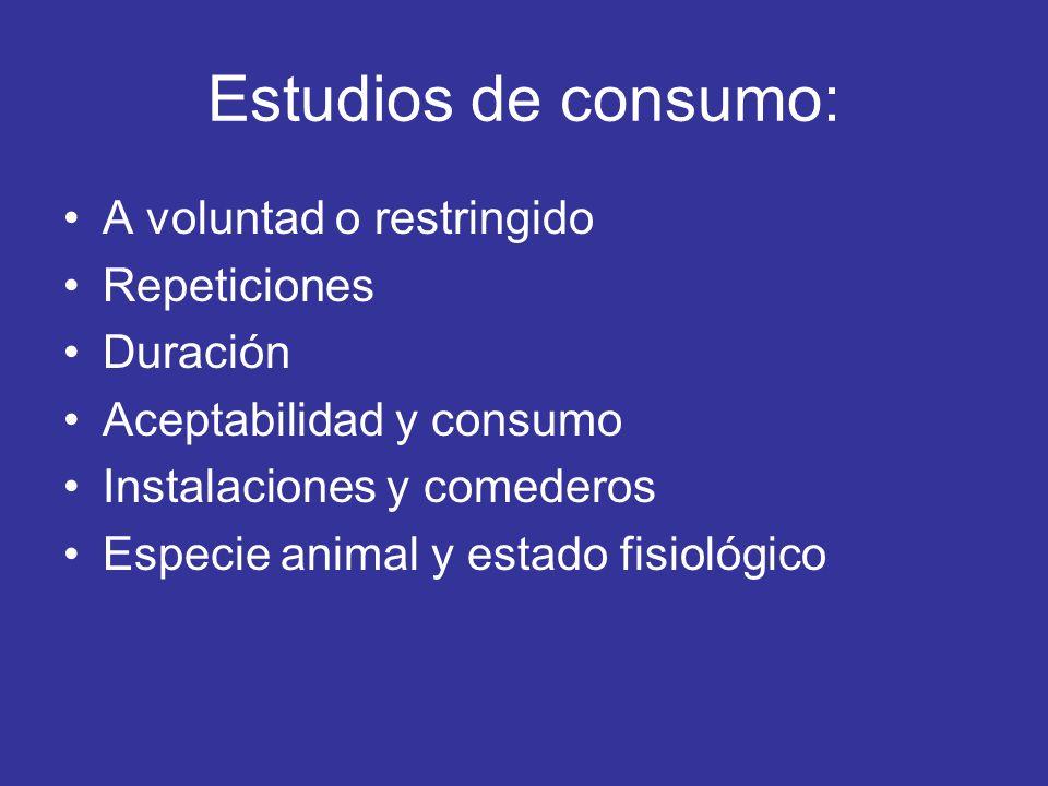 Estudios de consumo: A voluntad o restringido Repeticiones Duración