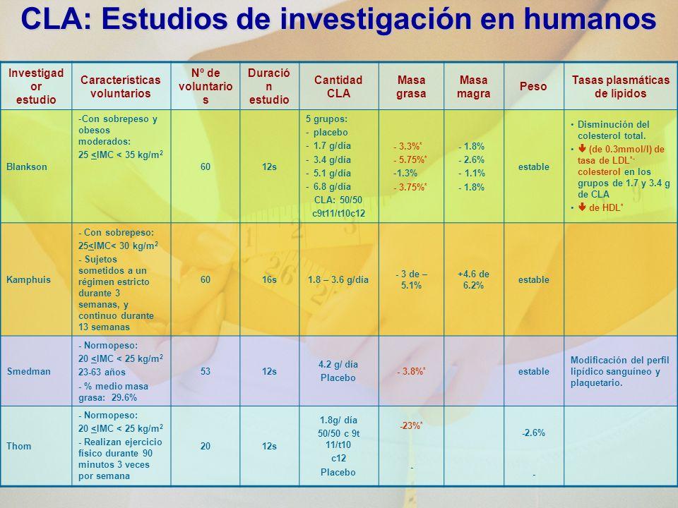 CLA: Estudios de investigación en humanos