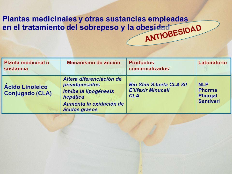 Plantas medicinales y otras sustancias empleadas en el tratamiento del sobrepeso y la obesidad