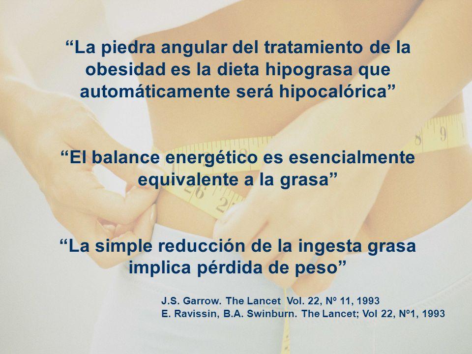 El balance energético es esencialmente equivalente a la grasa
