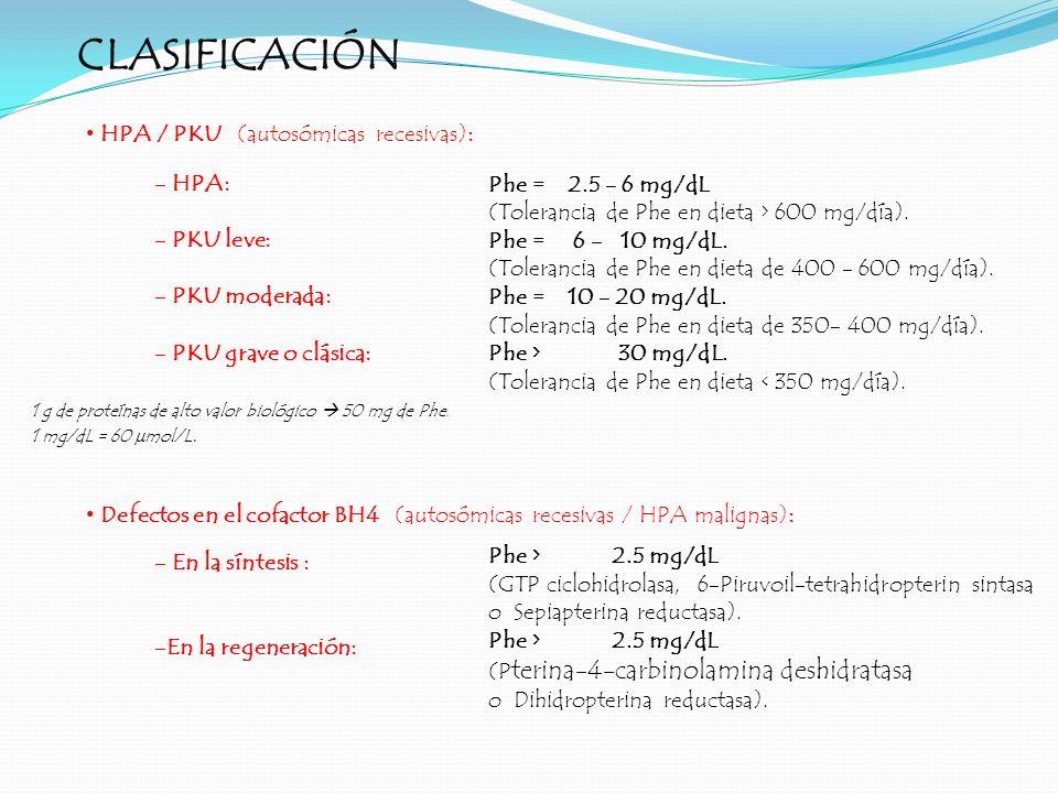 CLASIFICACIÓN HPA / PKU (autosómicas recesivas):