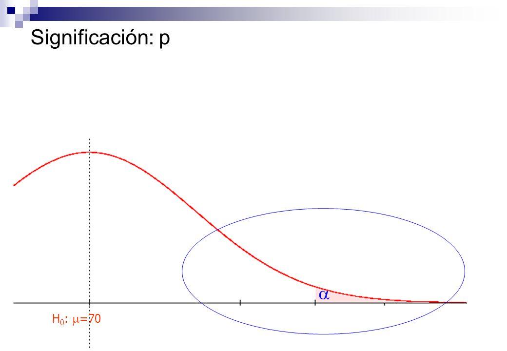 Significación: p a H0: m=70 Estadística Teórica II 16
