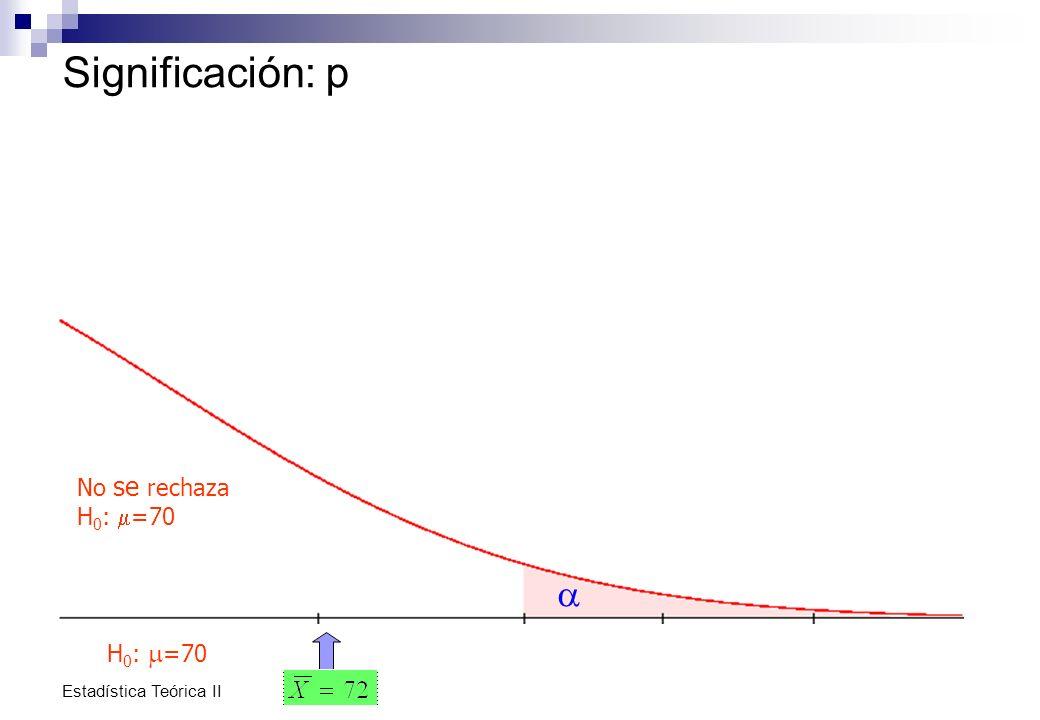 Significación: p a No se rechaza H0: m=70 H0: m=70