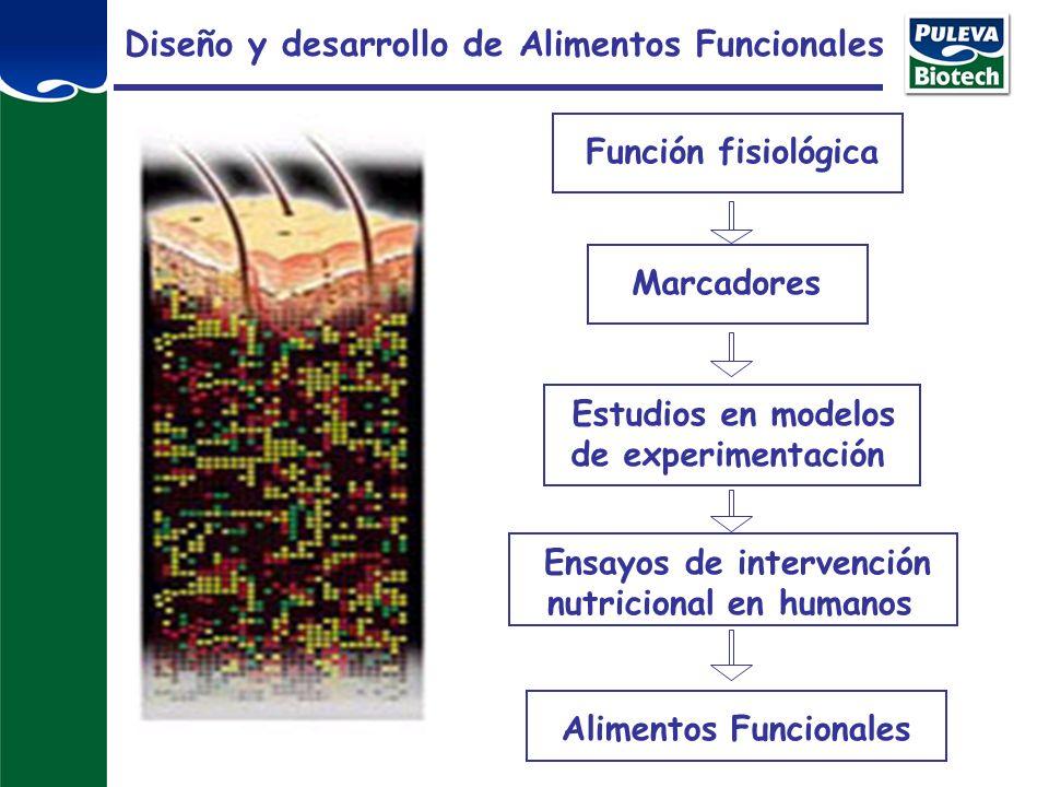 Ensayos de intervención nutricional en humanos Alimentos Funcionales