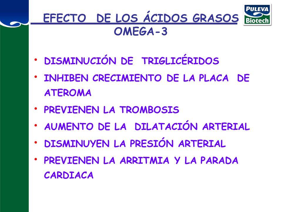 EFECTO DE LOS ÁCIDOS GRASOS OMEGA-3
