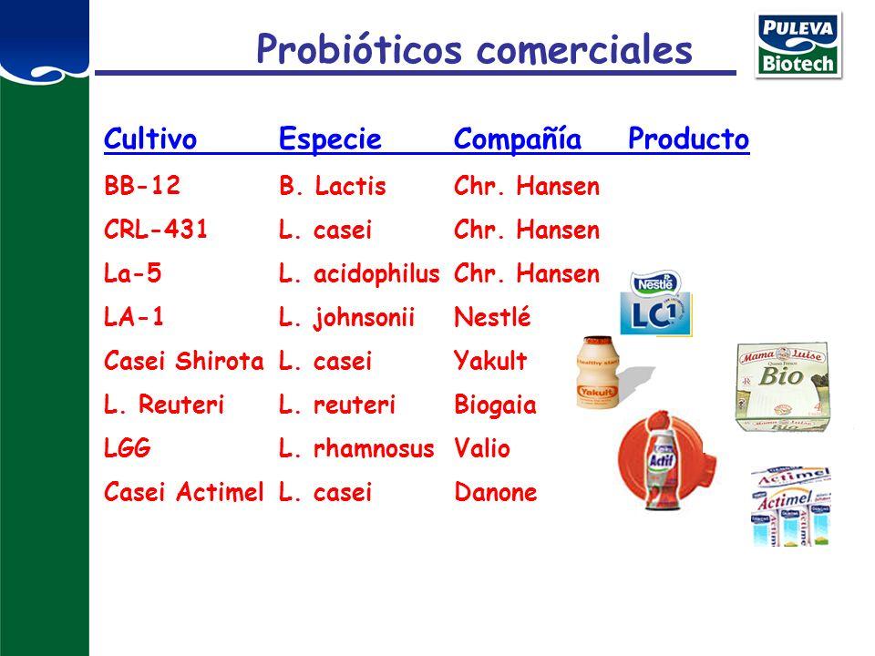 Probióticos comerciales