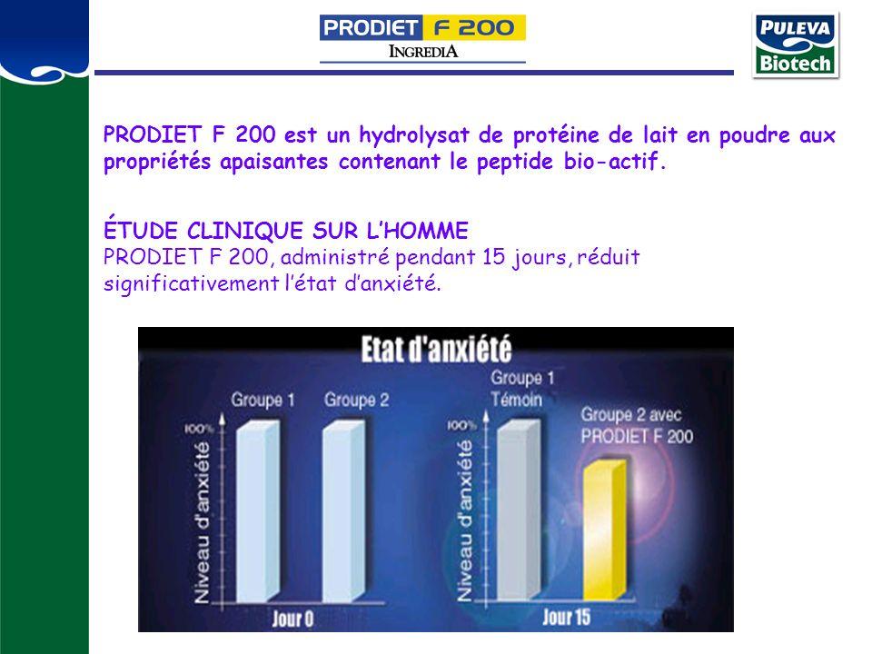 PRODIET F 200 est un hydrolysat de protéine de lait en poudre aux propriétés apaisantes contenant le peptide bio-actif.