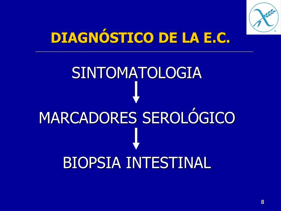 SINTOMATOLOGIA MARCADORES SEROLÓGICO BIOPSIA INTESTINAL