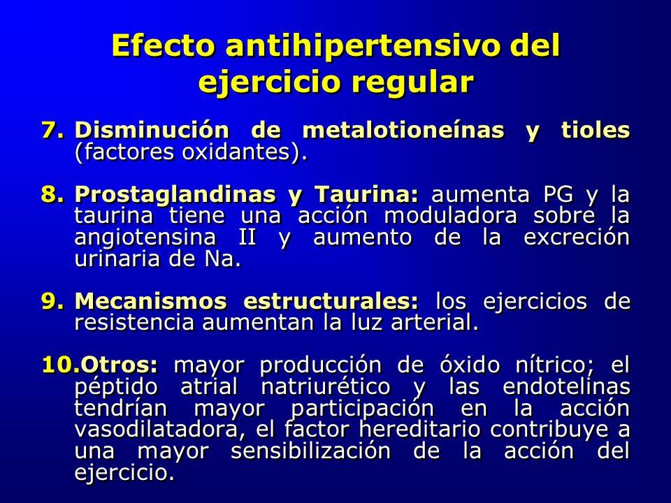 Efecto antihipertensivo del ejercicio regular