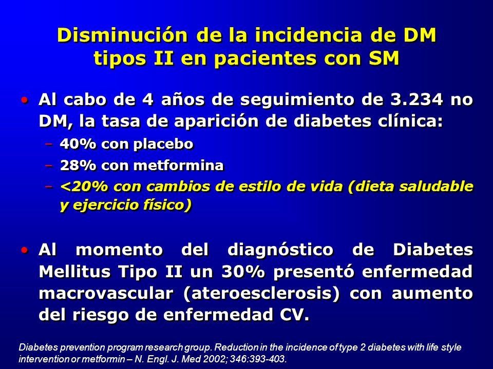 Disminución de la incidencia de DM tipos II en pacientes con SM
