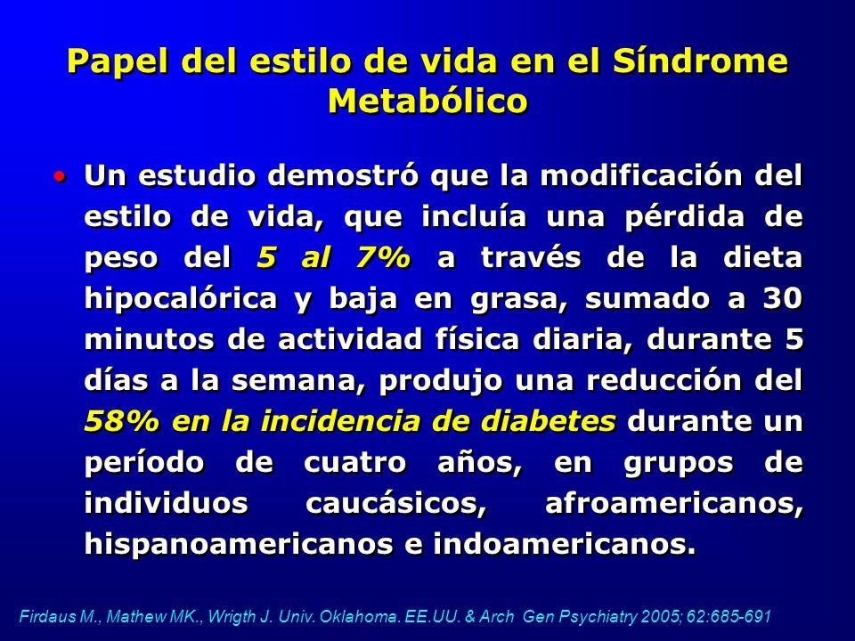 Papel del estilo de vida en el Síndrome Metabólico