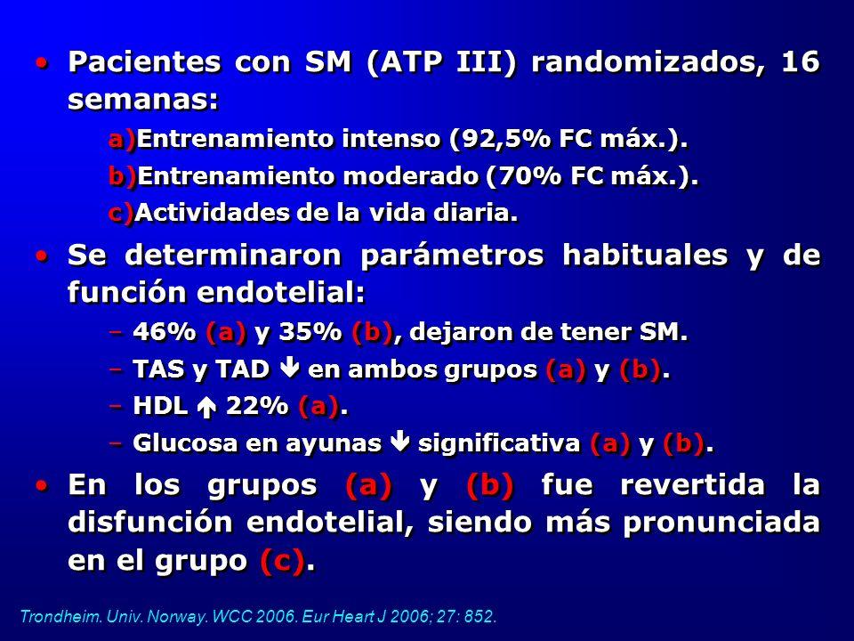 Pacientes con SM (ATP III) randomizados, 16 semanas: